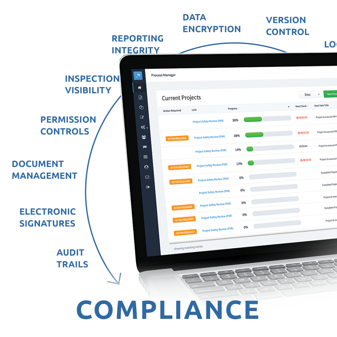 Compliance Features